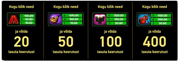 Paf Kasiino - Võida 570 Tasuta Spinni