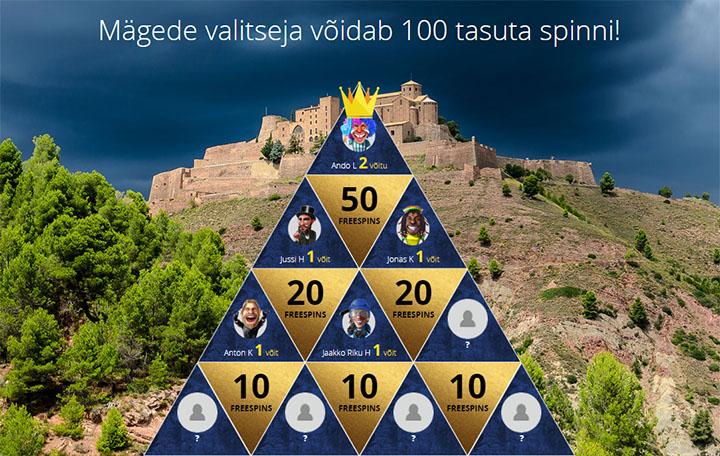 Chanz kasiino mägede valitseja võidab 100 tasuta spinni