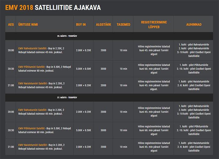 EMV 2018 satelliitide ajakava