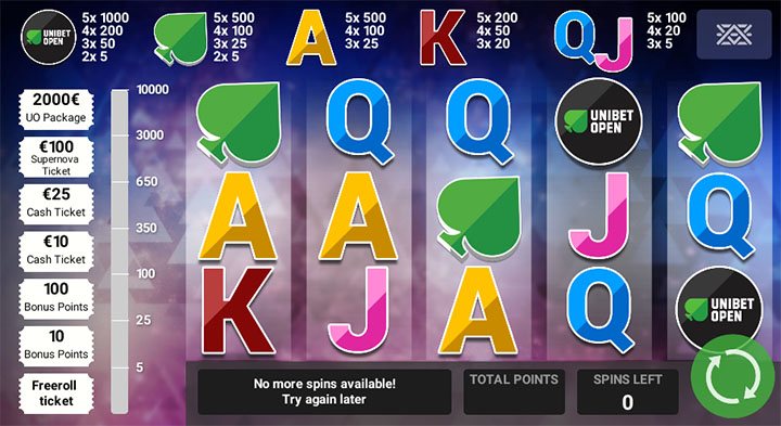 Unibet Open slotimäng ehk mänguautomaat
