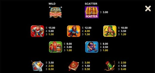 Ninja Casino Eesti Cash of Kingdoms ülesanded ja tasuta spinnid