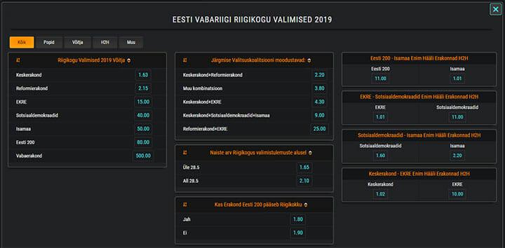 Riigikogu valimised 2019 ennustus ja koefitsiendid Coolbet'is